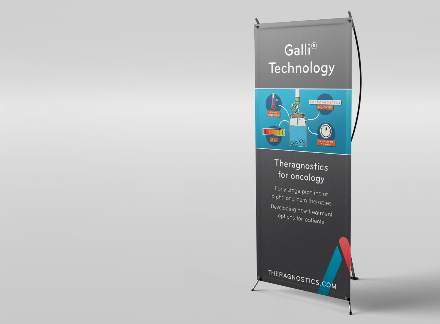 Theragnostics | Pull Up Banner Design
