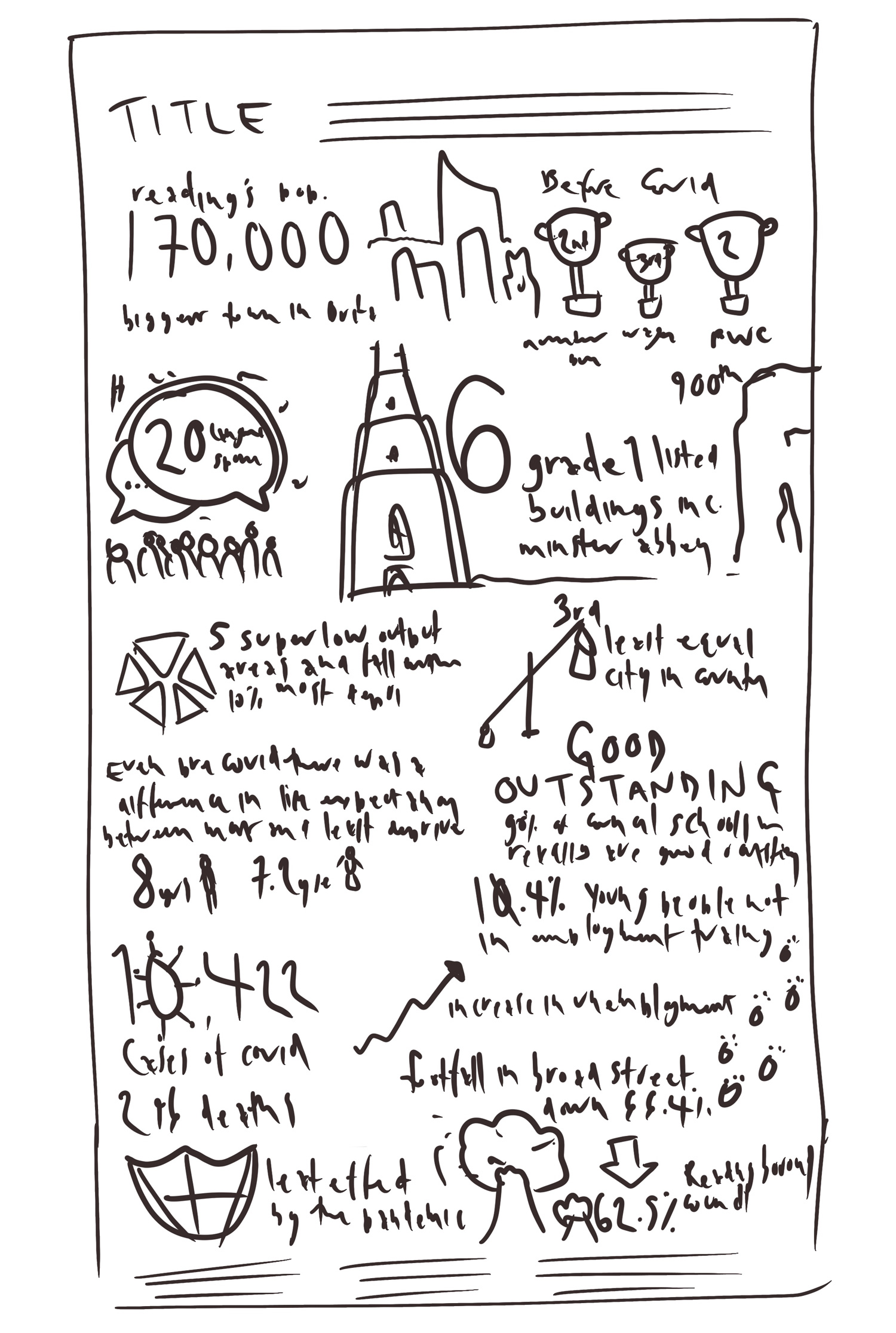 Infographic Scamp for Reading Borough Council - by My Name is Dan